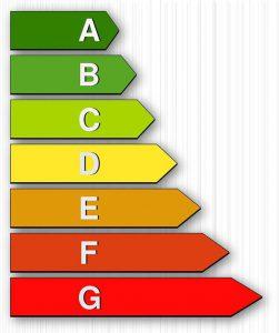 Co powinno zawierać świadectwo poboru energii budynku?