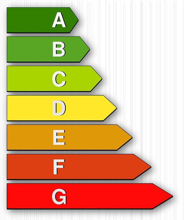 charakterystyka energetyczna budynków